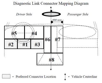Diagramm-Erläuterung zu Steckereinbauplatz